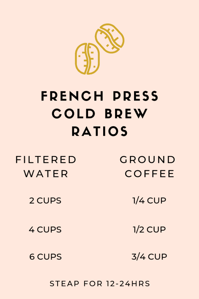 Infographic: How to make cold brew in a french press!