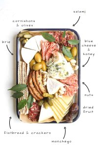 infographic showing the components of a charcuterie and cheese platter