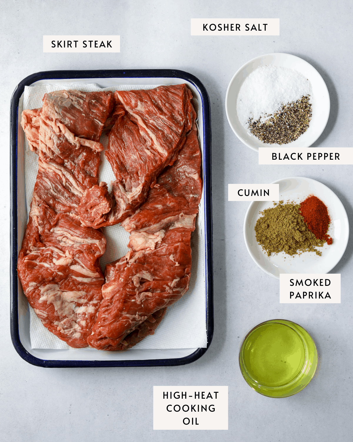 recipe ingredients, a blue tray with raw skirt steak, a bowl of salt and pepper, a bowl with paprika and cumin